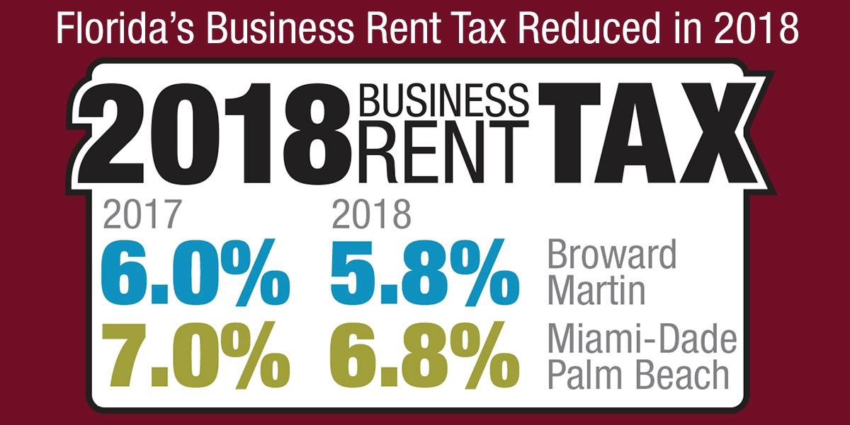 florida business rent tax, sales tax on commercial leases